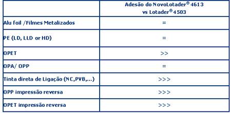 Arkema_tabela
