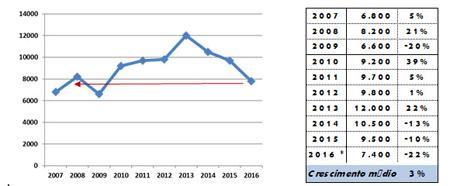 indac-estatisticas1
